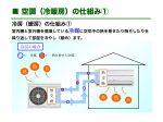 空調機の仕組み1