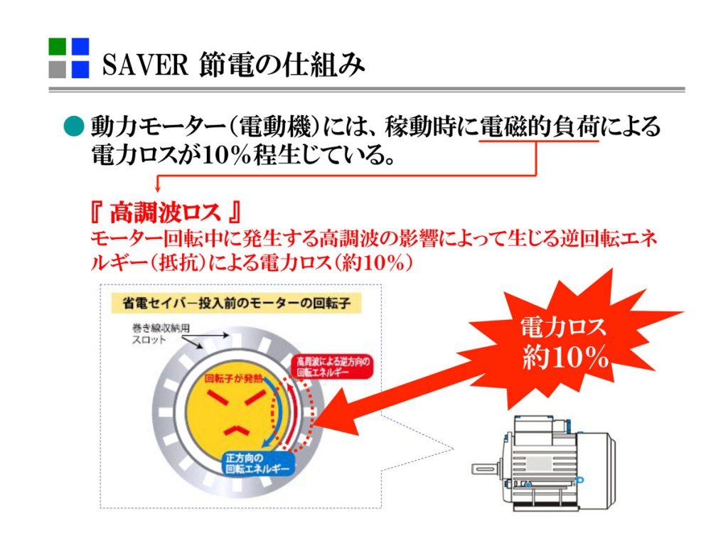 THE SAVER 節電の仕組み