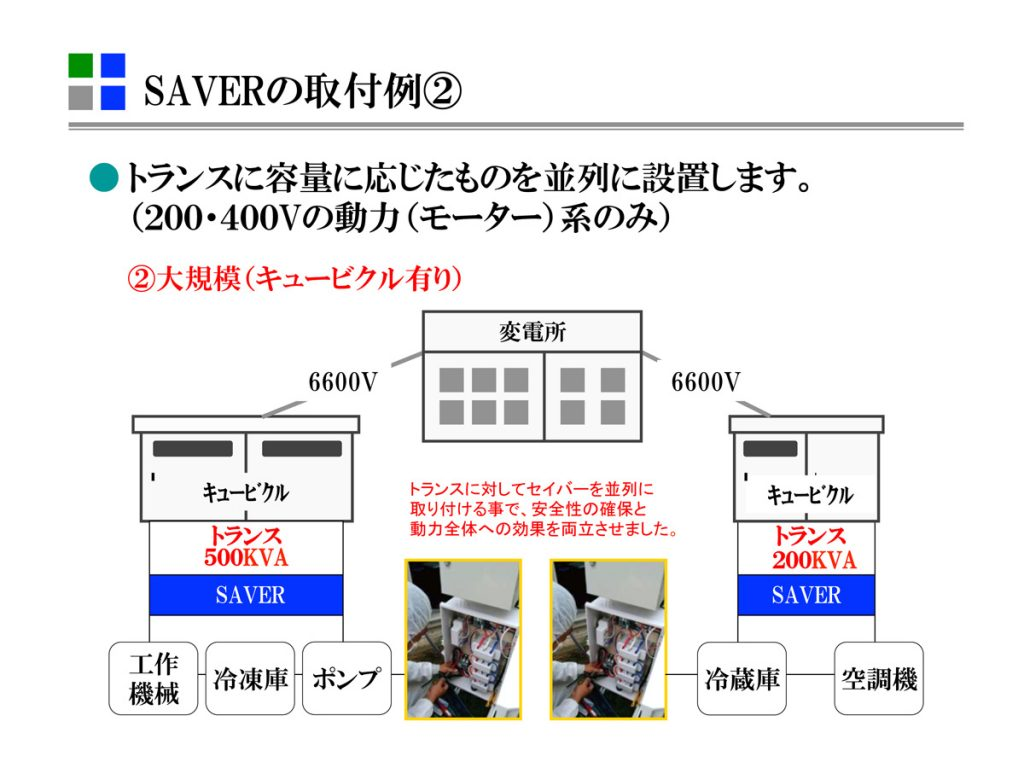 THE SAVER 取り付け例