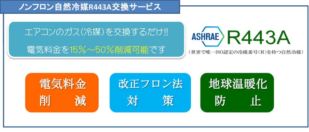 ノンフロン自然冷媒R443Aのご提案