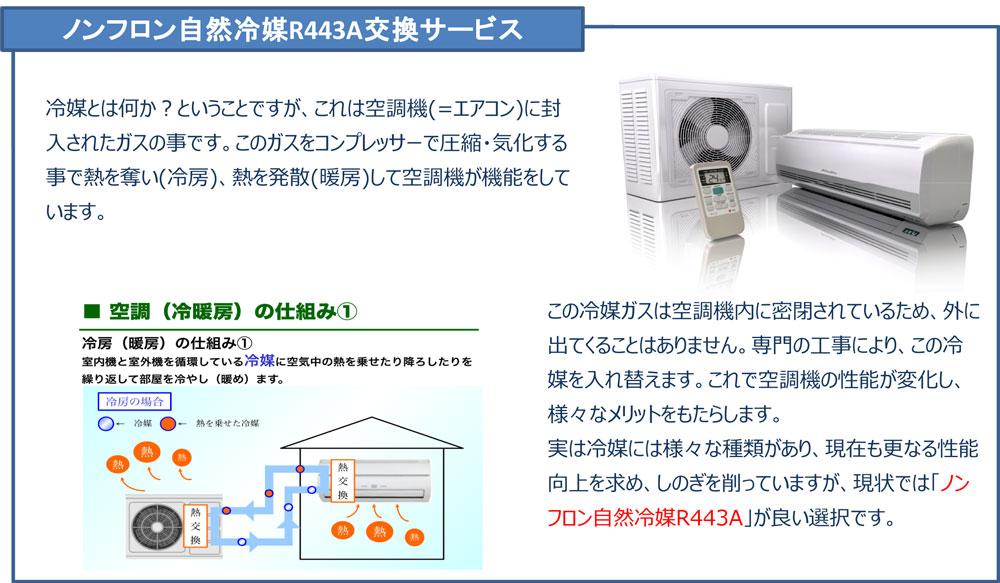 ノンフロン自然冷媒R443Aのご提案 冷媒とは