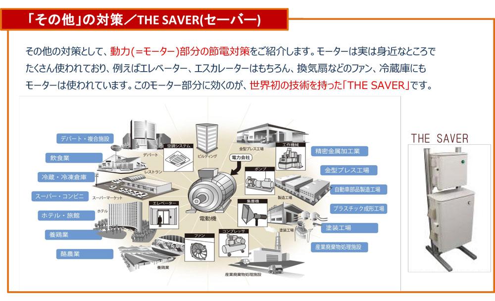 THE SAVERによる節電対策